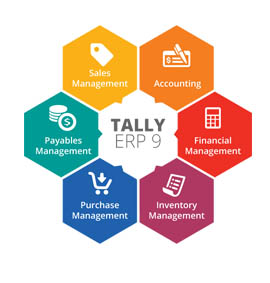 Tally courses in coimbatore-GST training center in coimbatore
